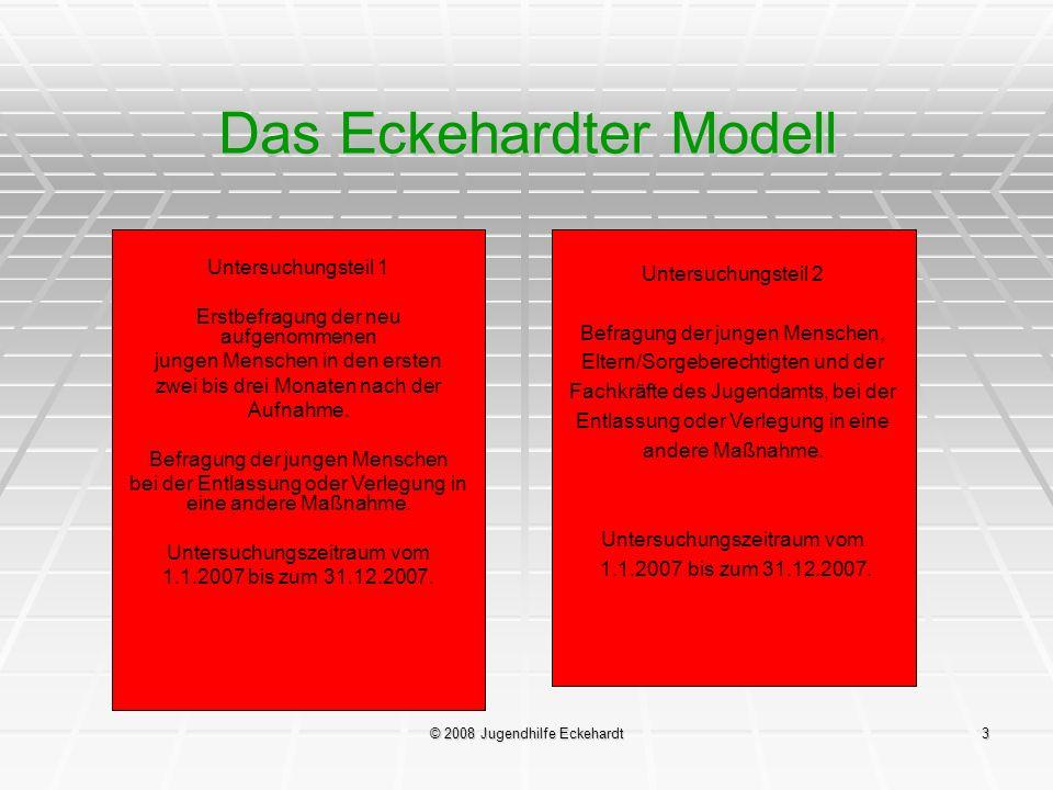 © 2008 Jugendhilfe Eckehardt24 Das Eckehardter Modell Rückmeldungen der Jugendlichen 2007: WohnGemeinschaftenVerbund (WGV) Ich bin darüber informiert worden, dass es in der Einrichtung ein offizielles Beschwerdeverfahren gibt.