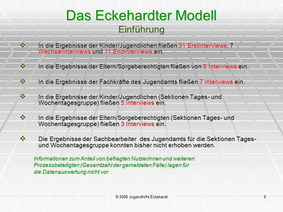 © 2008 Jugendhilfe Eckehardt6 Das Eckehardter Modell Einführung In die Ergebnisse der Kinder/Jugendlichen fließen 31 Erstinterviews, 7 Wechselintervie