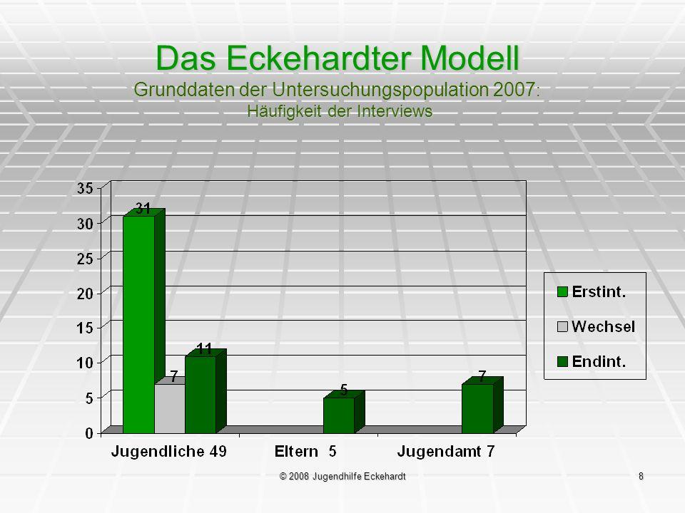 © 2008 Jugendhilfe Eckehardt8 Das Eckehardter Modell Grunddaten der Untersuchungspopulation 2007 : Häufigkeit der Interviews