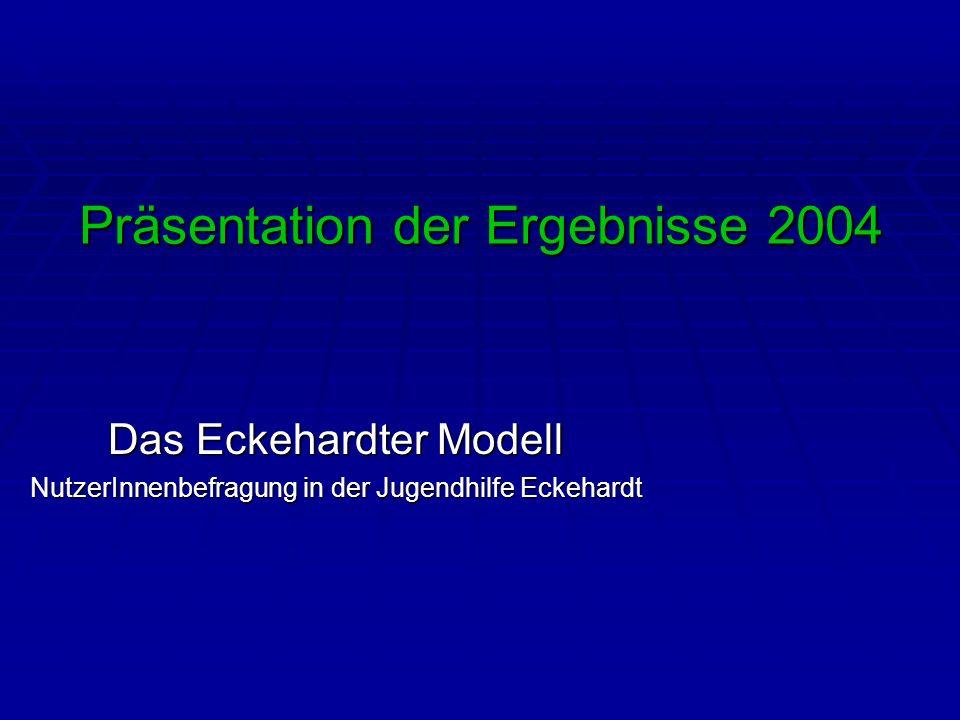Präsentation der Ergebnisse 2004 Das Eckehardter Modell NutzerInnenbefragung in der Jugendhilfe Eckehardt