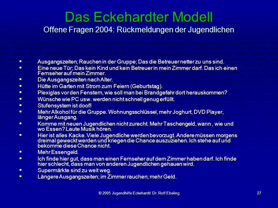 © 2005 Jugendhilfe Eckehardt/ Dr. Rolf Ebeling27 Das Eckehardter Modell Offene Fragen 2004: Rückmeldungen der Jugendlichen Ausgangszeiten; Rauchen in
