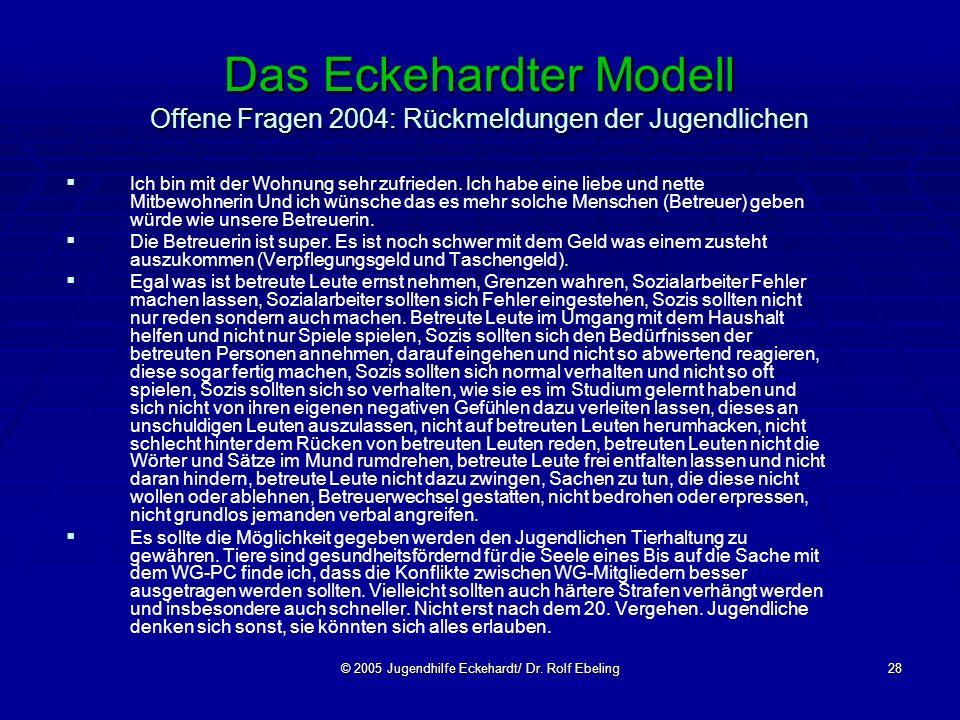 © 2005 Jugendhilfe Eckehardt/ Dr. Rolf Ebeling28 Das Eckehardter Modell Offene Fragen 2004: Rückmeldungen der Jugendlichen Ich bin mit der Wohnung seh