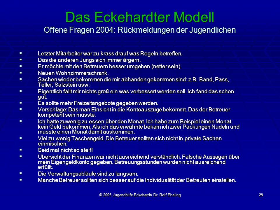 © 2005 Jugendhilfe Eckehardt/ Dr. Rolf Ebeling29 Das Eckehardter Modell Offene Fragen 2004: Rückmeldungen der Jugendlichen Letzter Mitarbeiter war zu