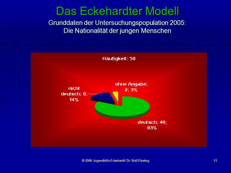 © 2006 Jugendhilfe Eckehardt/ Dr. Rolf Ebeling11 Das Eckehardter Modell Grunddaten der Untersuchungspopulation 2005: Die Nationalität der jungen Mensc