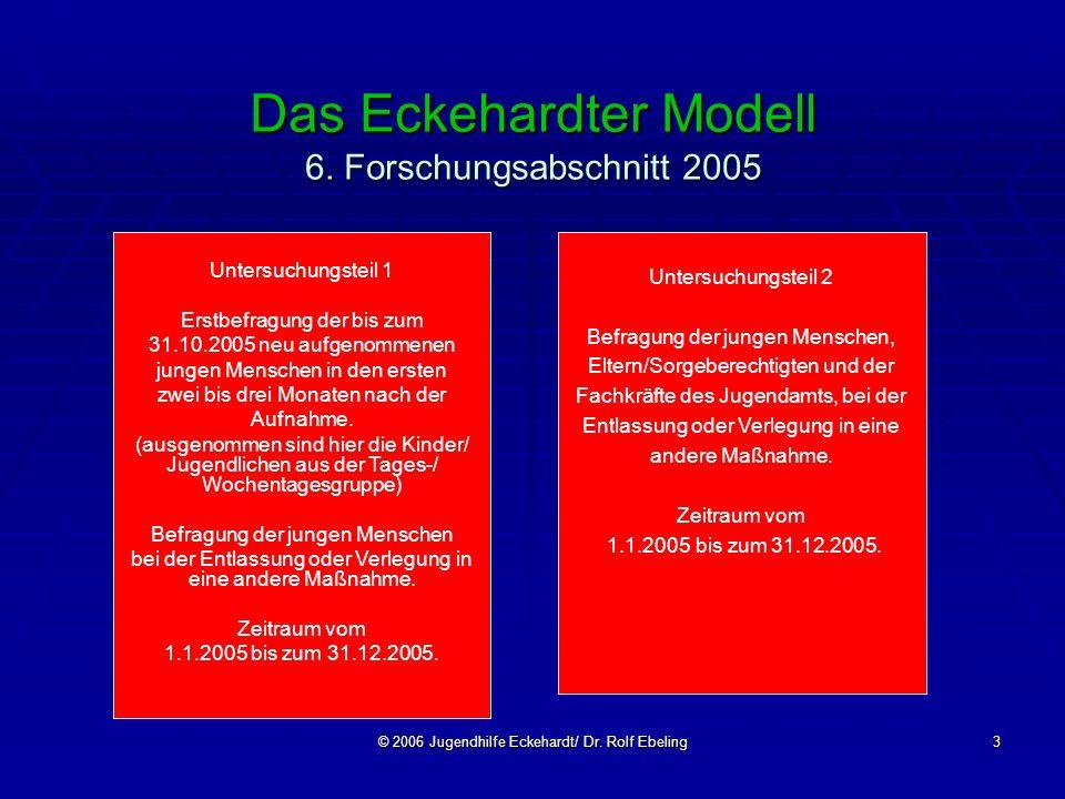 © 2006 Jugendhilfe Eckehardt/ Dr. Rolf Ebeling3 Das Eckehardter Modell 6. Forschungsabschnitt 2005 Untersuchungsteil 1 Erstbefragung der bis zum 31.10