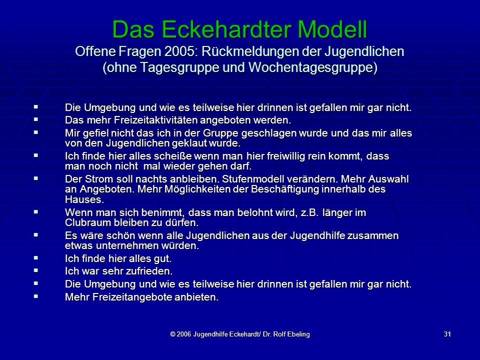 © 2006 Jugendhilfe Eckehardt/ Dr. Rolf Ebeling31 Das Eckehardter Modell Offene Fragen 2005: Rückmeldungen der Jugendlichen (ohne Tagesgruppe und Woche