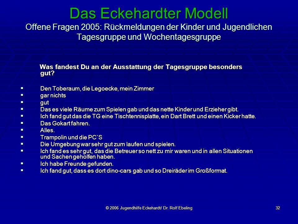 © 2006 Jugendhilfe Eckehardt/ Dr. Rolf Ebeling32 Das Eckehardter Modell Offene Fragen 2005: Rückmeldungen der Kinder und Jugendlichen Tagesgruppe und