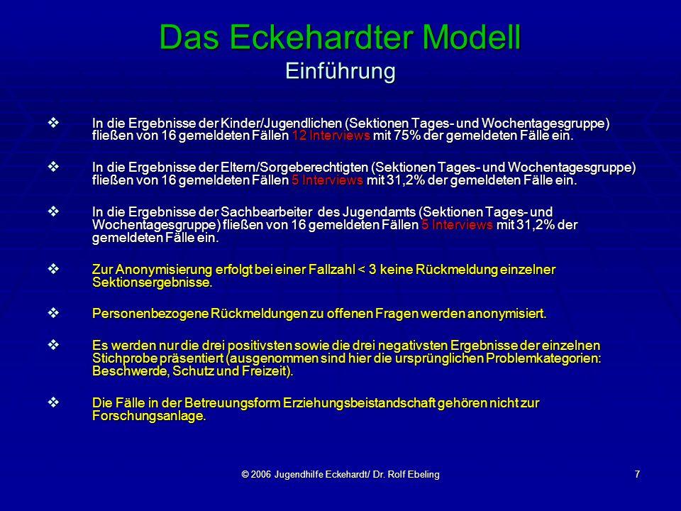 © 2006 Jugendhilfe Eckehardt/ Dr. Rolf Ebeling7 Das Eckehardter Modell Einführung In die Ergebnisse der Kinder/Jugendlichen (Sektionen Tages- und Woch