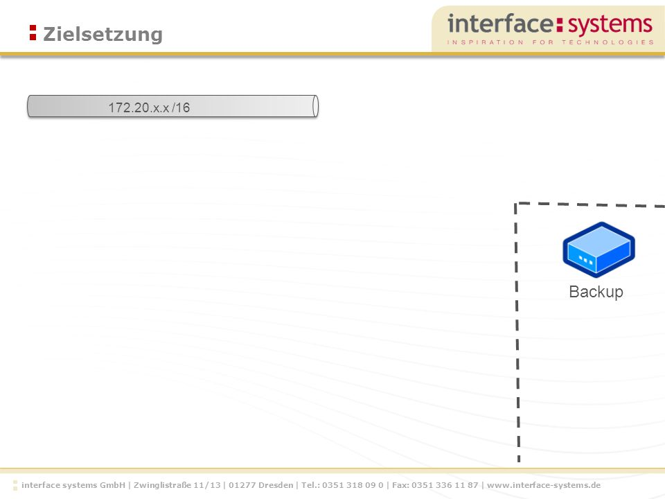interface systems GmbH | Zwinglistraße 11/13 | 01277 Dresden | Tel.: 0351 318 09 0 | Fax: 0351 336 11 87 | www.interface-systems.de Zielsetzung Backup 172.20.x.x /16
