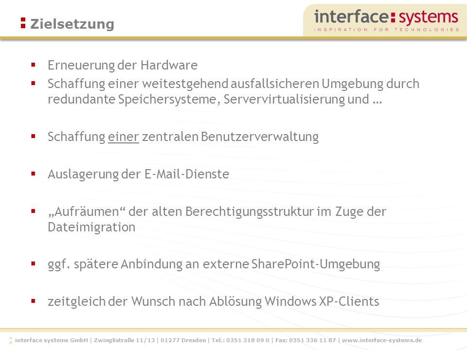 interface systems GmbH | Zwinglistraße 11/13 | 01277 Dresden | Tel.: 0351 318 09 0 | Fax: 0351 336 11 87 | www.interface-systems.de Erneuerung der Har