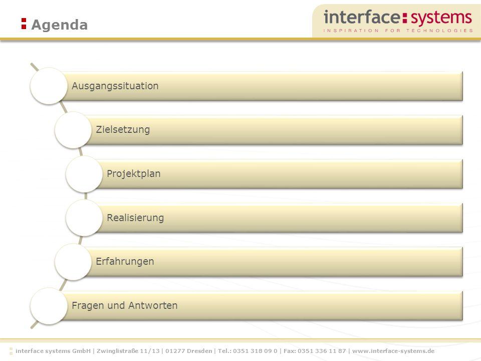 interface systems GmbH | Zwinglistraße 11/13 | 01277 Dresden | Tel.: 0351 318 09 0 | Fax: 0351 336 11 87 | www.interface-systems.de Ausgangssituation Zielsetzung Projektplan Realisierung Erfahrungen Fragen und Antworten Agenda