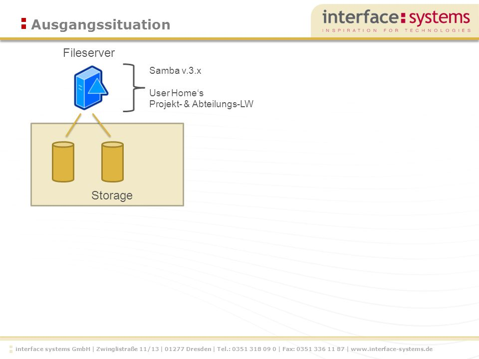 interface systems GmbH | Zwinglistraße 11/13 | Dresden | Tel.: | Fax: |   Ausgangssituation Fileserver Storage Samba v.3.x User Homes Projekt- & Abteilungs-LW