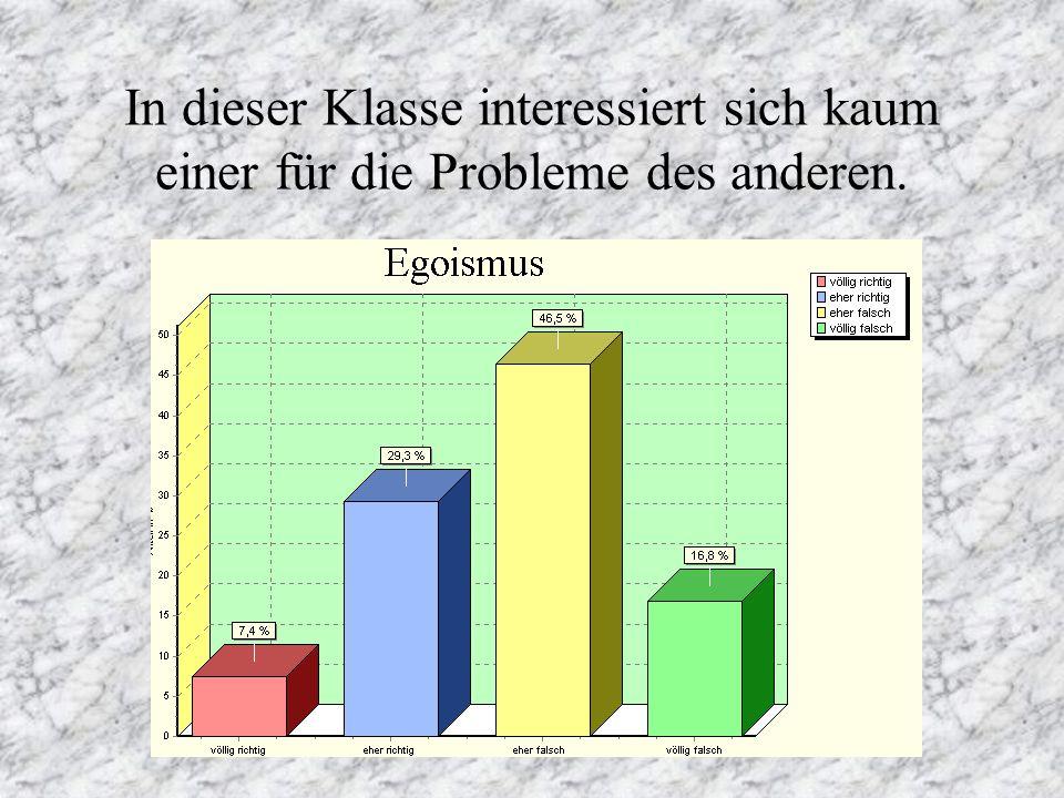 In dieser Klasse interessiert sich kaum einer für die Probleme des anderen.