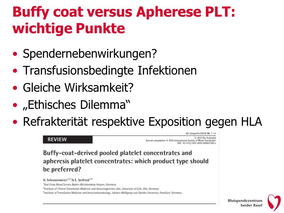 Buffy coat versus Apherese PLT: wichtige Punkte Spendernebenwirkungen? Transfusionsbedingte Infektionen Gleiche Wirksamkeit? Ethisches Dilemma Refrakt