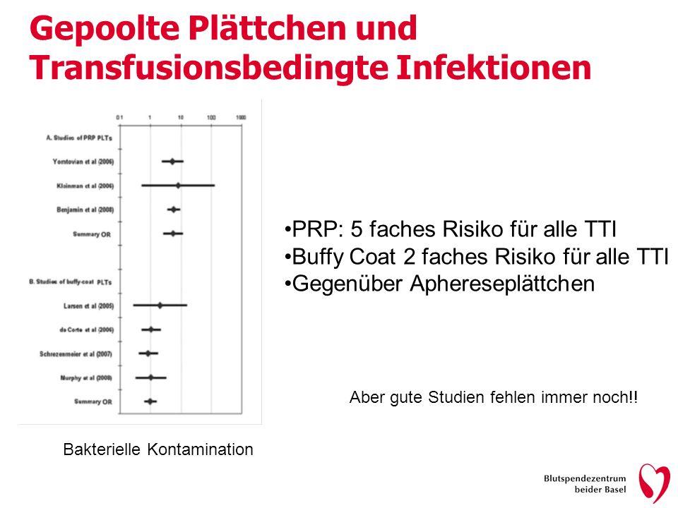 Gepoolte Plättchen und Transfusionsbedingte Infektionen PRP: 5 faches Risiko für alle TTI Buffy Coat 2 faches Risiko für alle TTI Gegenüber Apheresepl