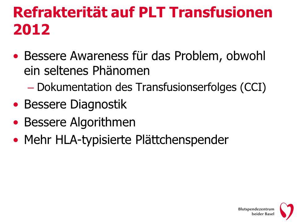 Refrakterität auf PLT Transfusionen 2012 Bessere Awareness für das Problem, obwohl ein seltenes Phänomen – Dokumentation des Transfusionserfolges (CCI