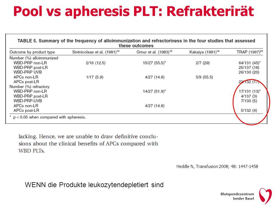 Heddle N, Transfusion 2008; 48: 1447-1458 Pool vs apheresis PLT: Refrakterirät WENN die Produkte leukozytendepletiert sind