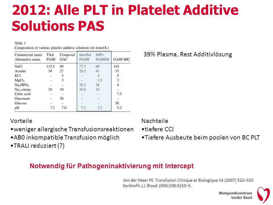 2012: Alle PLT in Platelet Additive Solutions PAS Vorteile weniger allergische Transfusionsreaktionen AB0 inkompatible Transfusion möglich TRALI reduz