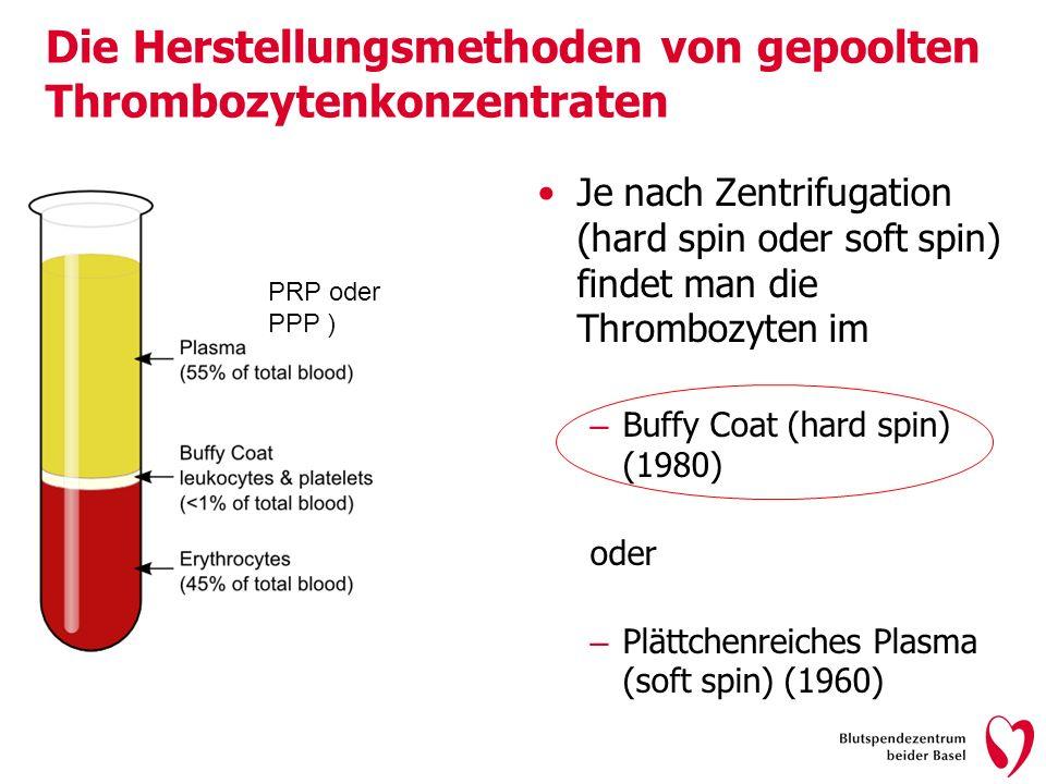 Je nach Zentrifugation (hard spin oder soft spin) findet man die Thrombozyten im – Buffy Coat (hard spin) (1980) oder – Plättchenreiches Plasma (soft