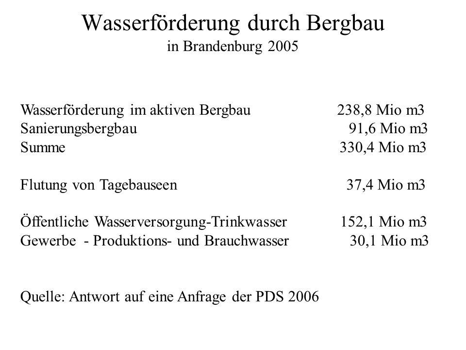 Wasserförderung durch Bergbau in Brandenburg 2005 Wasserförderung im aktiven Bergbau 238,8 Mio m3 Sanierungsbergbau 91,6 Mio m3 Summe 330,4 Mio m3 Flu