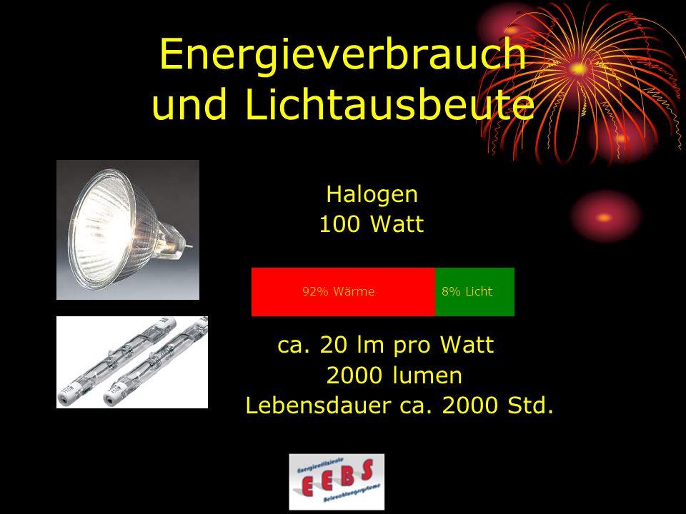 Energieverbrauch und Lichtausbeute Halogen 100 Watt ca. 20 lm pro Watt 2000 lumen Lebensdauer ca. 2000 Std. 92% Wärme8% Licht
