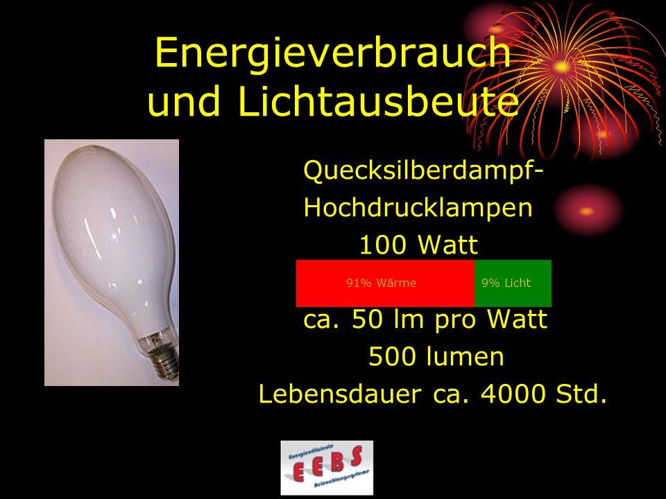 Energieverbrauch und Lichtausbeute Quecksilberdampf- Hochdrucklampen 100 Watt ca. 50 lm pro Watt 500 lumen Lebensdauer ca. 4000 Std. 91% Wärme9% Licht