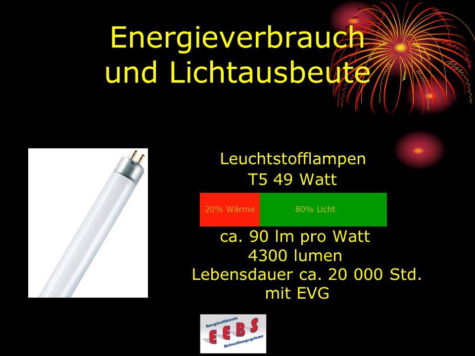 Energieverbrauch und Lichtausbeute Leuchtstofflampen T5 49 Watt ca. 90 lm pro Watt 4300 lumen Lebensdauer ca. 20 000 Std. mit EVG 80% Licht20% Wärme