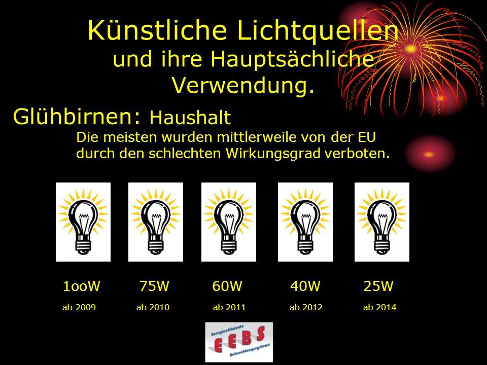 Energieverbrauch und Lichtausbeute Leuchtstofflampen T5 49 Watt ca.