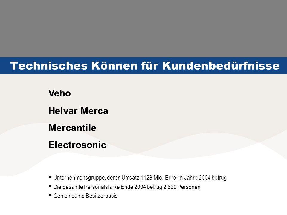 Technisches Können für Kundenbedürfnisse Unternehmensgruppe, deren Umsatz 1128 Mio.