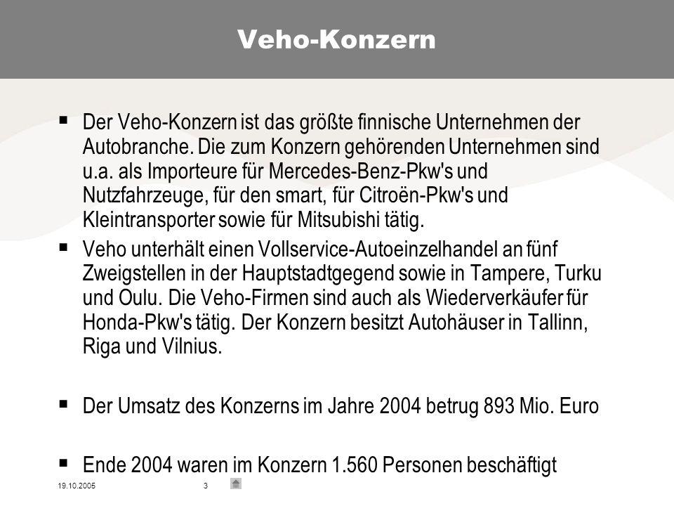 19.10.20053 Veho-Konzern Der Veho-Konzern ist das größte finnische Unternehmen der Autobranche.
