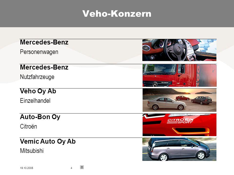 19.10.20054 Veho-Konzern Veho Oy Ab Einzelhandel Mercedes-Benz Personenwagen Vemic Auto Oy Ab Mitsubishi Auto-Bon Oy Citroën Mercedes-Benz Nutzfahrzeuge