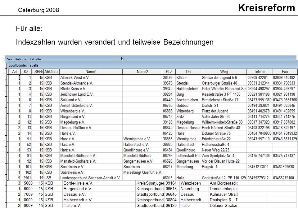 Osterburg 2008 Kreisreform Für alle: Indexzahlen wurden verändert und teilweise Bezeichnungen