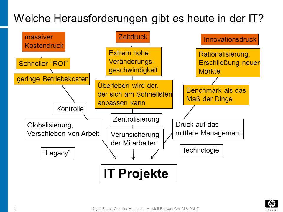 Jürgen Bauer, Christine Heubach – Hewlett-Packard WW CI & OM IT 3 Welche Herausforderungen gibt es heute in der IT? IT Projekte massiver Kostendruck Z