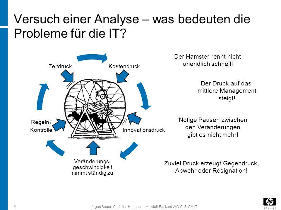 Kostendruck Innovationsdruck Veränderungs- geschwindigkeit nimmt ständig zu Regeln / Kontrolle Zeitdruck Jürgen Bauer, Christine Heubach – Hewlett-Pac