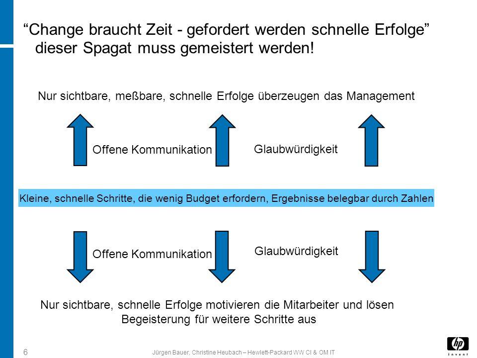 Jürgen Bauer, Christine Heubach – Hewlett-Packard WW CI & OM IT 6 Change braucht Zeit - gefordert werden schnelle Erfolge dieser Spagat muss gemeister