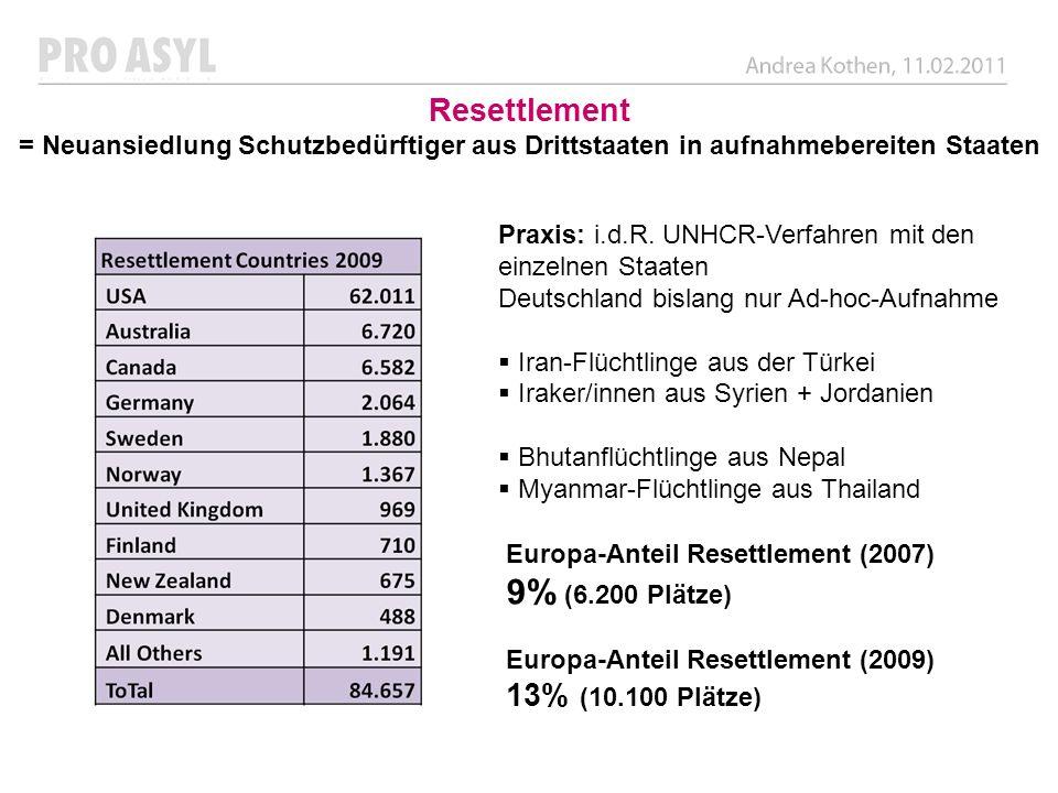 Resettlement = Neuansiedlung Schutzbedürftiger aus Drittstaaten in aufnahmebereiten Staaten Praxis: i.d.R. UNHCR-Verfahren mit den einzelnen Staaten D
