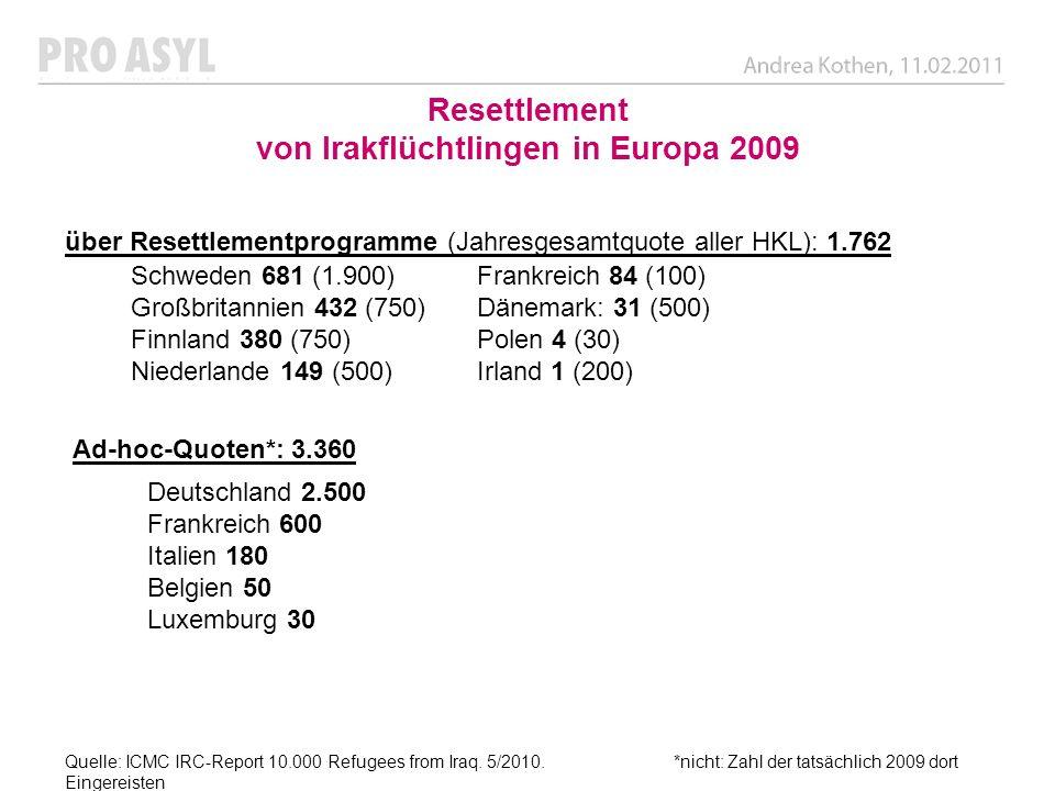 Resettlement von Irakflüchtlingen in Europa 2009 über Resettlementprogramme (Jahresgesamtquote aller HKL): 1.762 Ad-hoc-Quoten*: 3.360 Quelle: ICMC IR