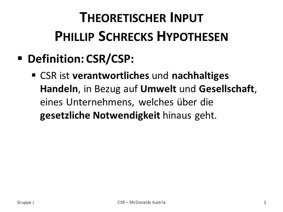 T HEORETISCHER I NPUT P HILLIP S CHRECKS H YPOTHESEN Definition: CSR/CSP: CSR ist verantwortliches und nachhaltiges Handeln, in Bezug auf Umwelt und G