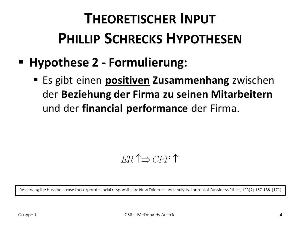 T HEORETISCHER I NPUT P HILLIP S CHRECKS H YPOTHESEN Hypothese 3 - Formulierung: Es gibt einen positiven Zusammenhang zwischen der Beziehung der Firma zur Gesellschaft und der financial performance der Firma.