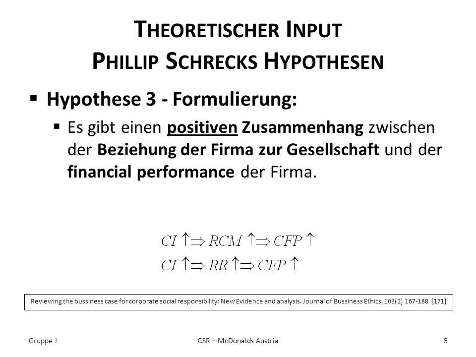 T HEORETISCHER I NPUT P HILLIP S CHRECKS H YPOTHESEN Hypothese 4 - Formulierung: Es gibt einen positiven Zusammenhang zwischen der corporate governance und der financial performance der Firma.