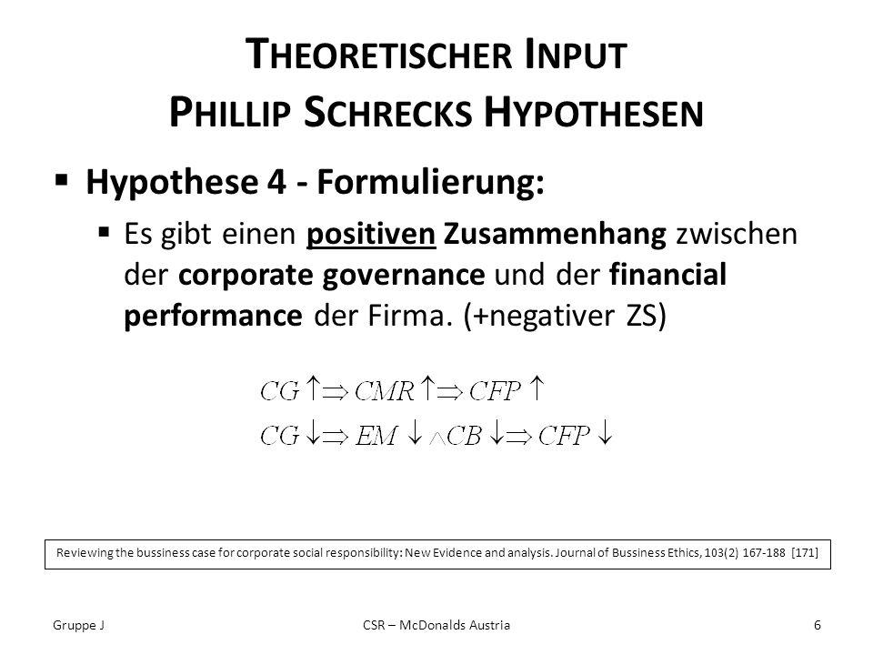 T HEORETISCHER I NPUT P HILLIP S CHRECKS H YPOTHESEN Hypothese 4 - Formulierung: Es gibt einen positiven Zusammenhang zwischen der corporate governanc
