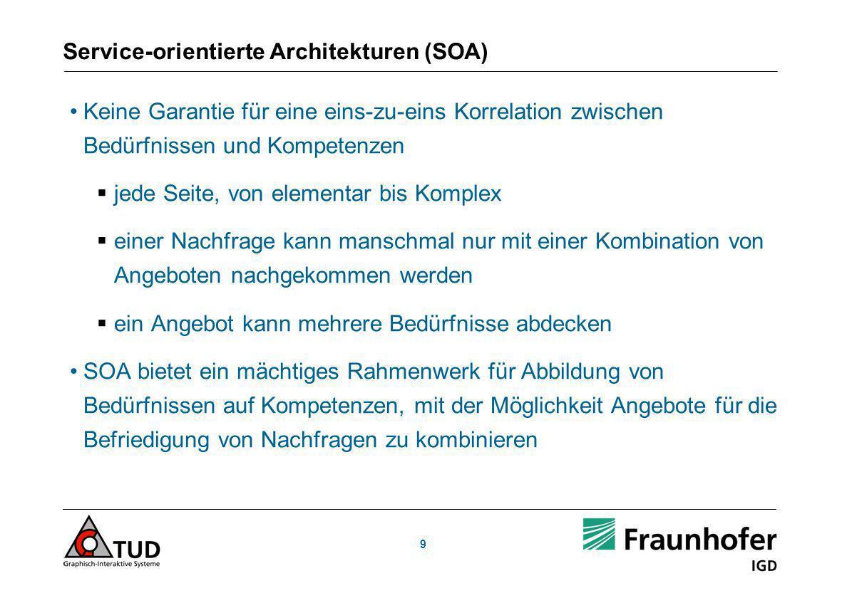 9 Service-orientierte Architekturen (SOA) Keine Garantie für eine eins-zu-eins Korrelation zwischen Bedürfnissen und Kompetenzen jede Seite, von elementar bis Komplex einer Nachfrage kann manschmal nur mit einer Kombination von Angeboten nachgekommen werden ein Angebot kann mehrere Bedürfnisse abdecken SOA bietet ein mächtiges Rahmenwerk für Abbildung von Bedürfnissen auf Kompetenzen, mit der Möglichkeit Angebote für die Befriedigung von Nachfragen zu kombinieren