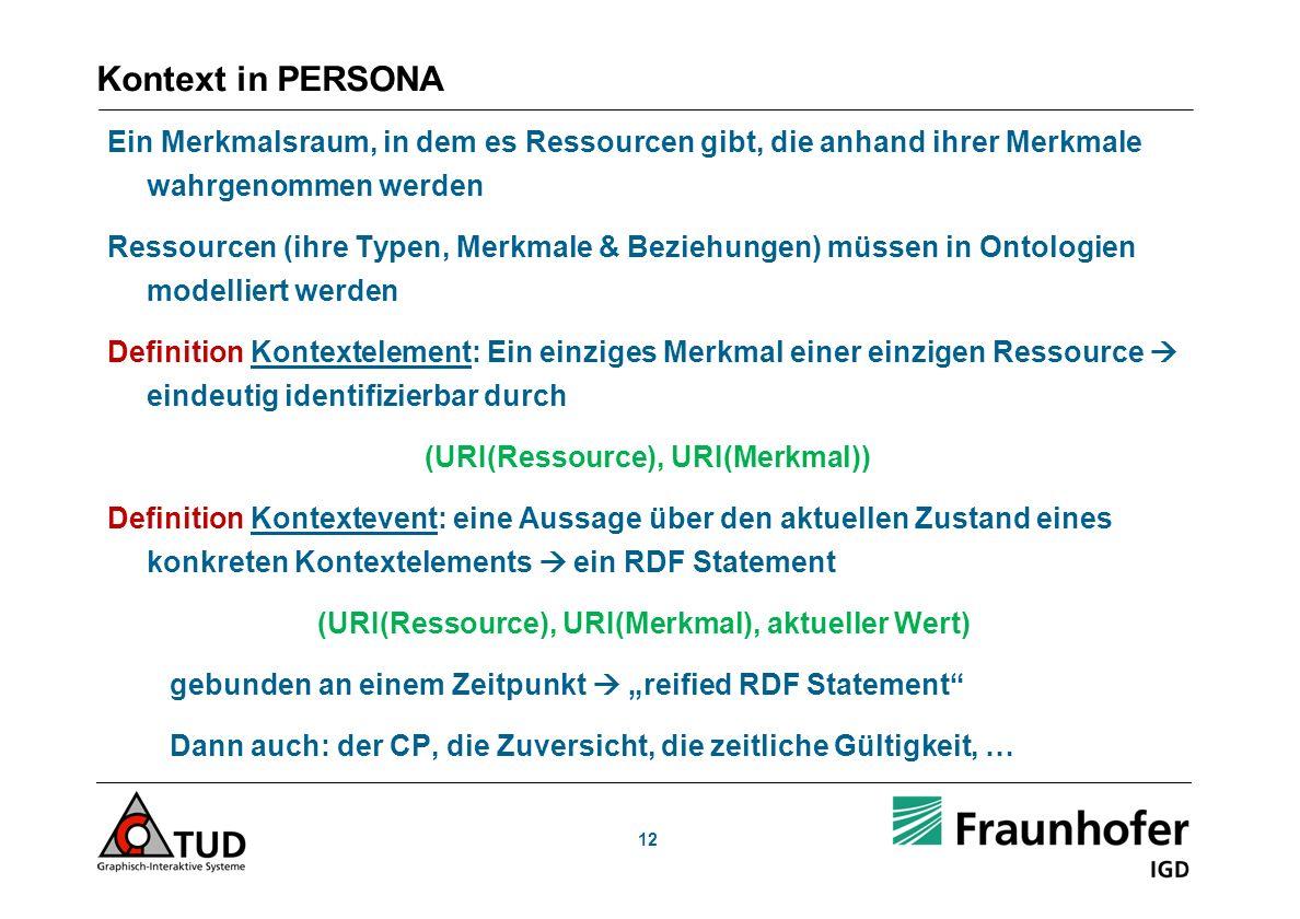 Kontext in PERSONA Ein Merkmalsraum, in dem es Ressourcen gibt, die anhand ihrer Merkmale wahrgenommen werden Ressourcen (ihre Typen, Merkmale & Beziehungen) müssen in Ontologien modelliert werden Definition Kontextelement: Ein einziges Merkmal einer einzigen Ressource eindeutig identifizierbar durch (URI(Ressource), URI(Merkmal)) Definition Kontextevent: eine Aussage über den aktuellen Zustand eines konkreten Kontextelements ein RDF Statement (URI(Ressource), URI(Merkmal), aktueller Wert) gebunden an einem Zeitpunkt reified RDF Statement Dann auch: der CP, die Zuversicht, die zeitliche Gültigkeit, … 12