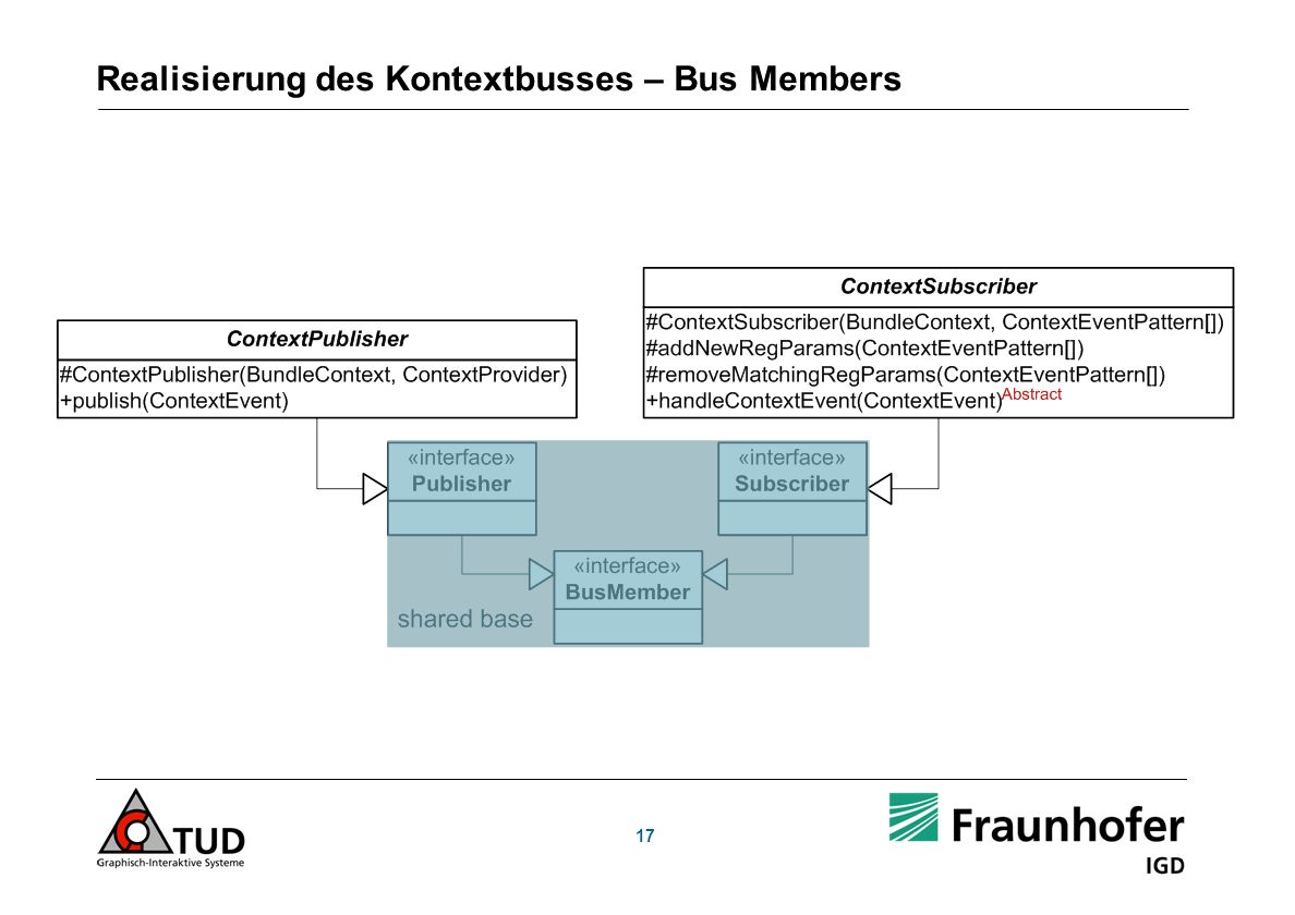 Realisierung des Kontextbusses – Bus Members 17