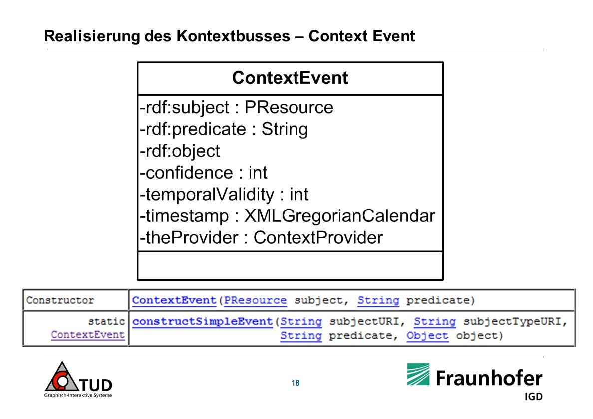 Realisierung des Kontextbusses – Context Event 18