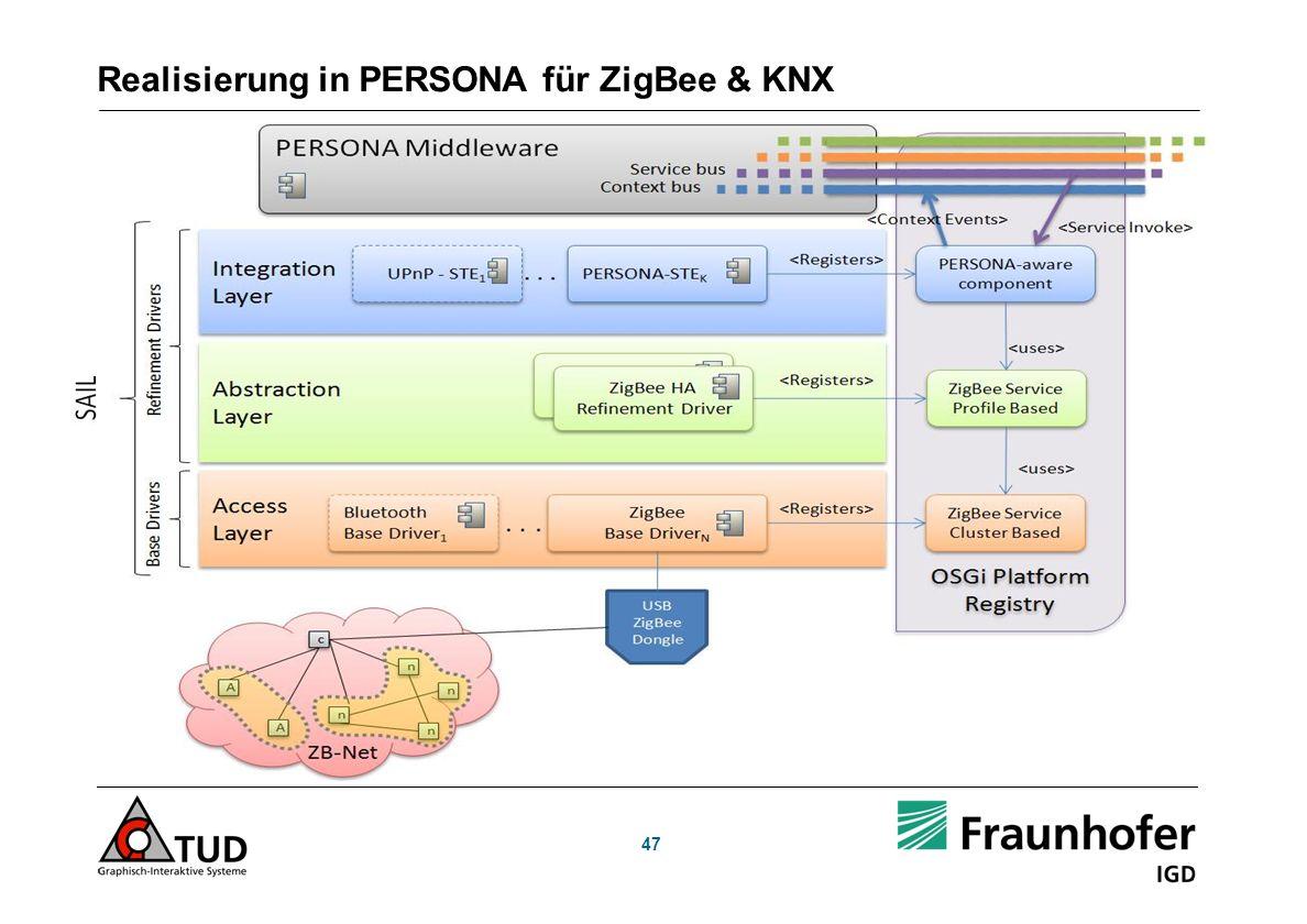 Realisierung in PERSONA für ZigBee & KNX 47