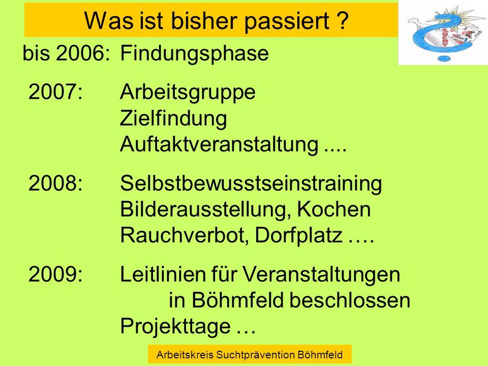 Was ist bisher passiert ? Arbeitskreis Suchtprävention Böhmfeld Historie bis 2006: Findungsphase 2007: Arbeitsgruppe Zielfindung Auftaktveranstaltung.