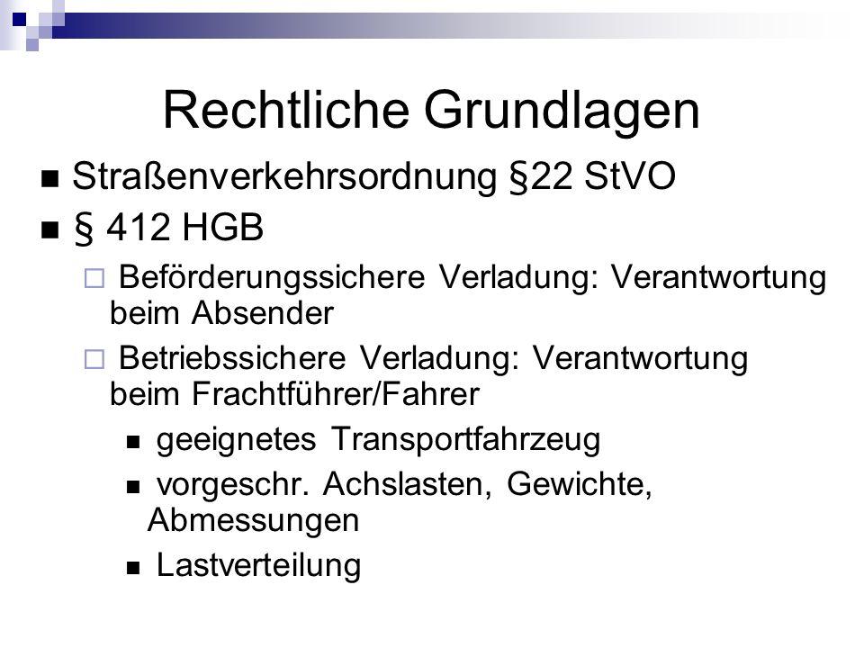 Rechtliche Grundlagen Straßenverkehrsordnung §22 StVO § 412 HGB Beförderungssichere Verladung: Verantwortung beim Absender Betriebssichere Verladung: Verantwortung beim Frachtführer/Fahrer geeignetes Transportfahrzeug vorgeschr.