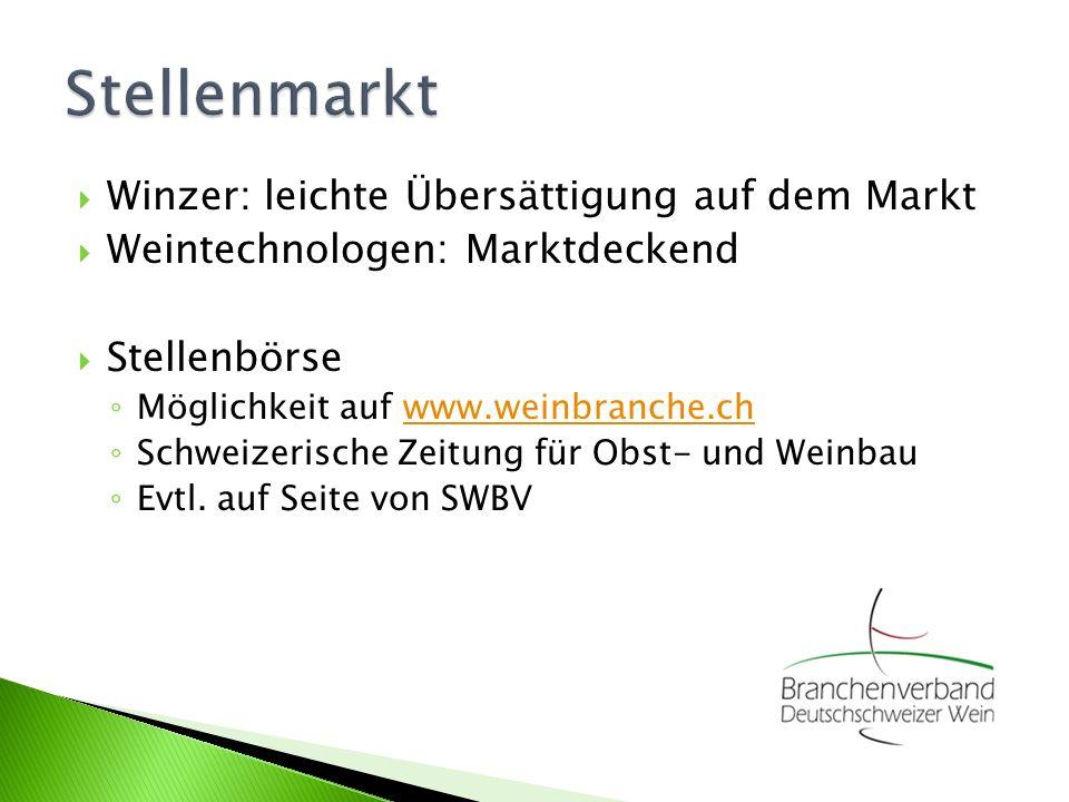 Winzer: leichte Übersättigung auf dem Markt Weintechnologen: Marktdeckend Stellenbörse Möglichkeit auf www.weinbranche.chwww.weinbranche.ch Schweizerische Zeitung für Obst- und Weinbau Evtl.