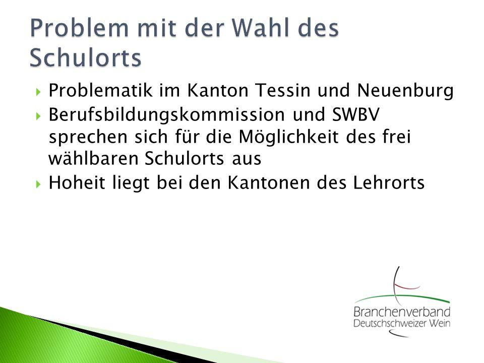 Problematik im Kanton Tessin und Neuenburg Berufsbildungskommission und SWBV sprechen sich für die Möglichkeit des frei wählbaren Schulorts aus Hoheit liegt bei den Kantonen des Lehrorts